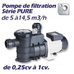 Pompe série pure