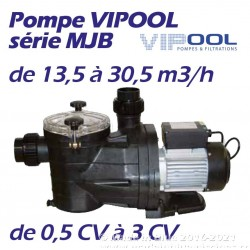Pompe série MJB