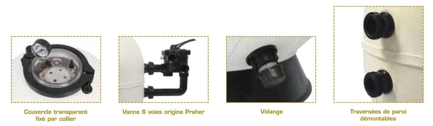 accessoires Filtre à sable PENTAIRE série TRITON Lite Side
